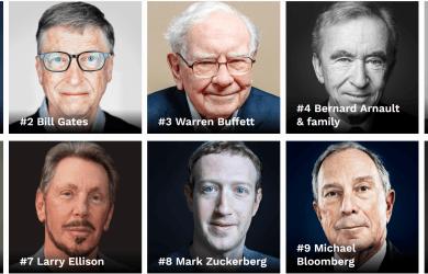 10 richest men in the world